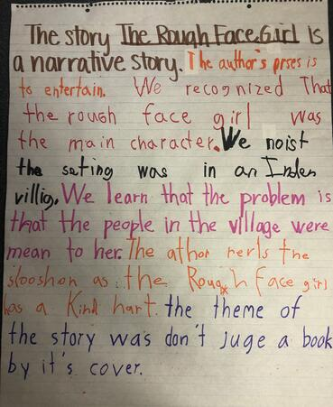 story elements, sentence starters, response to literature, charting