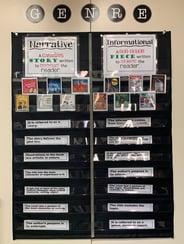 genre, author's purpose, middle grade, activity
