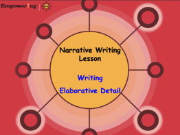 Skill Power! Powerpoint G6 Narrative Writing Lesson Elaborative Detail