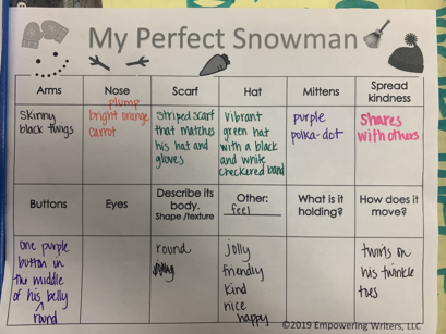 sentence starters, detail generating, descriptive segment, word referent