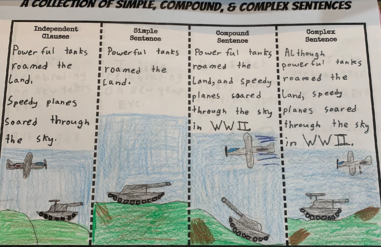 simple, compound, complex sentences, sentence variety, sentence structure, writing samples