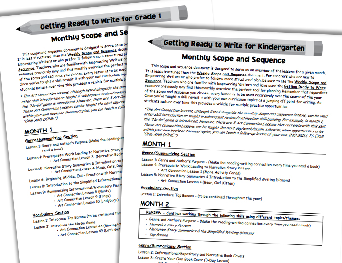 K-1 Pacing Guides for Getting Ready to Write