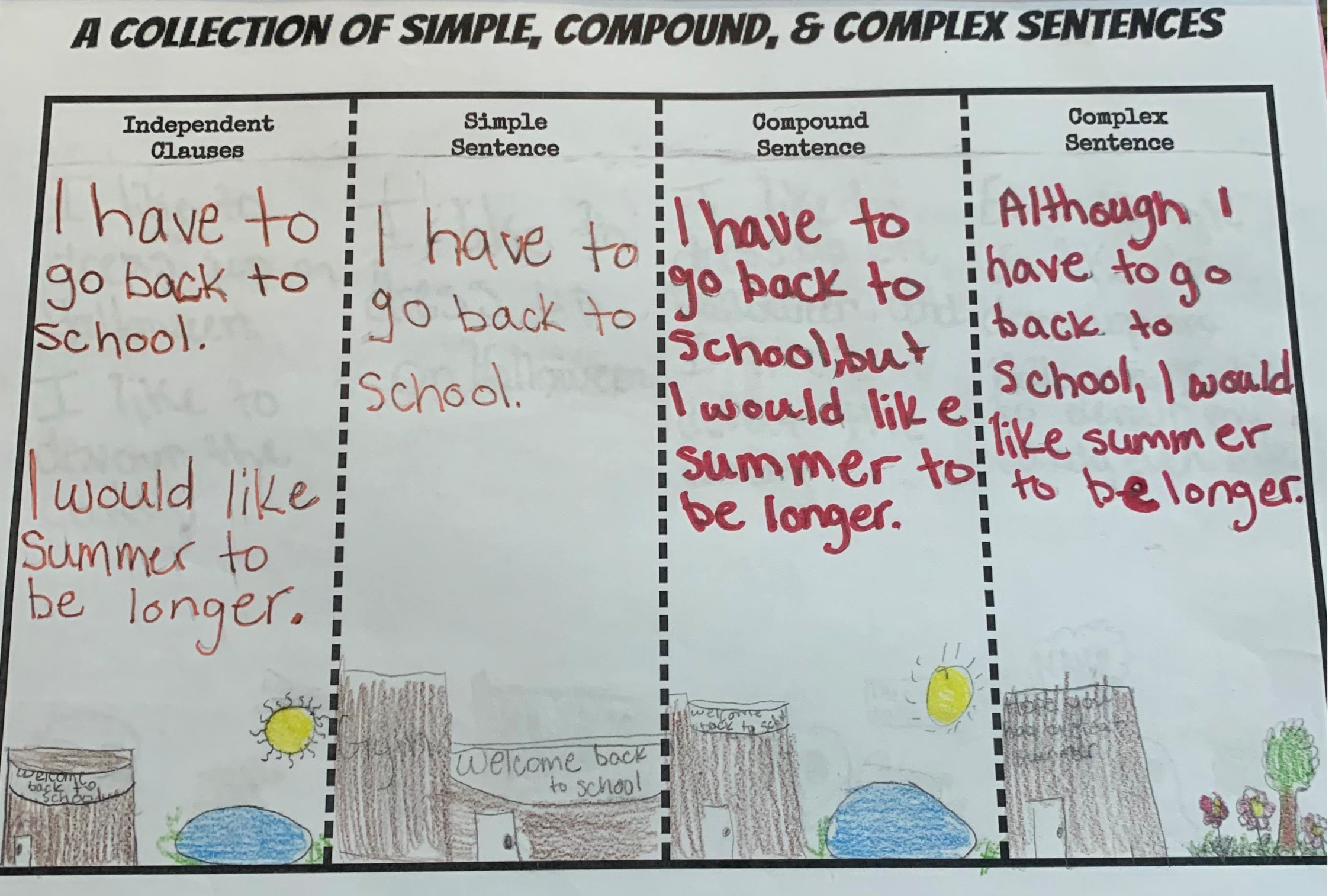 Sentence Variety/Types of Sentences