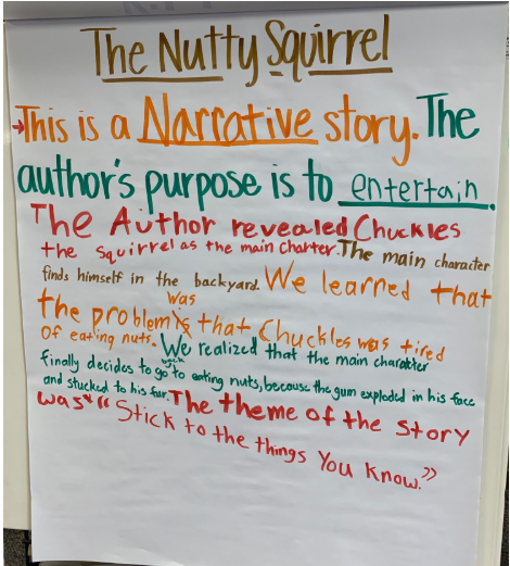 Analyzing Story Elements